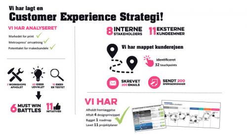 Customer Experience – det nye marketing